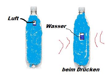 Experiment: Der Flaschentaucher